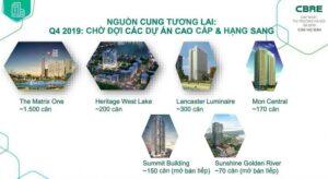 Thị trường vật liệu xây dựng 2020: Tăng trưởng ổn định cùng bất động sản